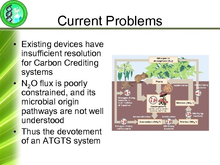 Current Problems • Existing devices have insufficient resolution for Carbon Crediting systems • N