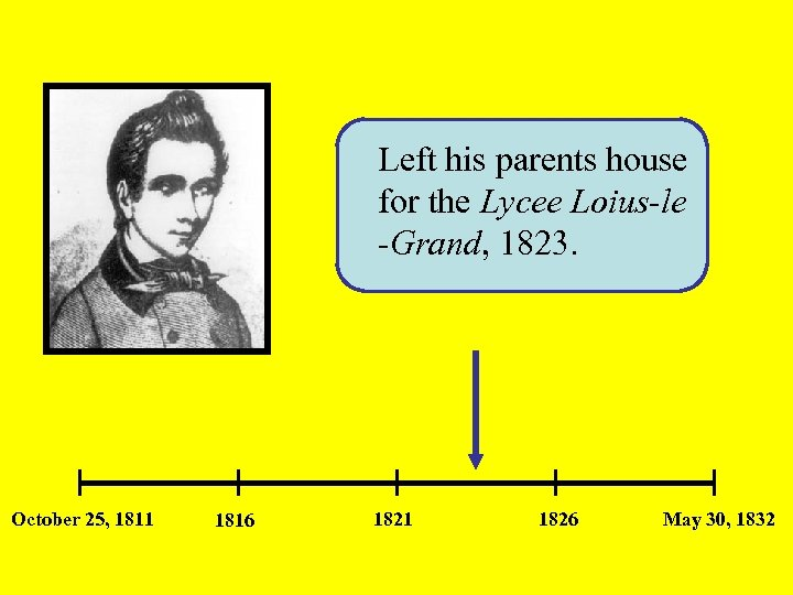 Left his parents house for the Lycee Loius-le -Grand, 1823. October 25, 1811 1816