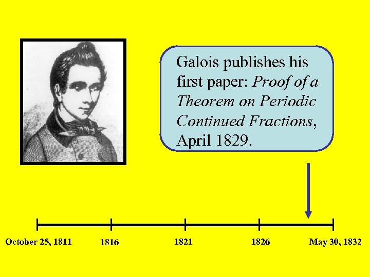 Galois publishes his first paper: Proof of a Theorem on Periodic Continued Fractions, April