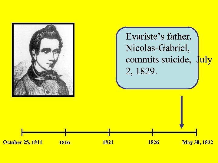 Evariste's father, Nicolas-Gabriel, commits suicide, July 2, 1829. October 25, 1811 1816 1821 1826