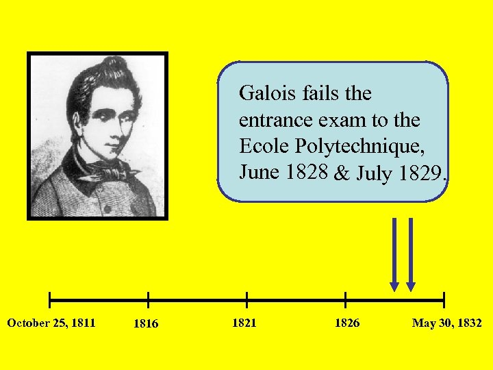Galois fails the entrance exam to the Ecole Polytechnique, June 1828 & July 1829.