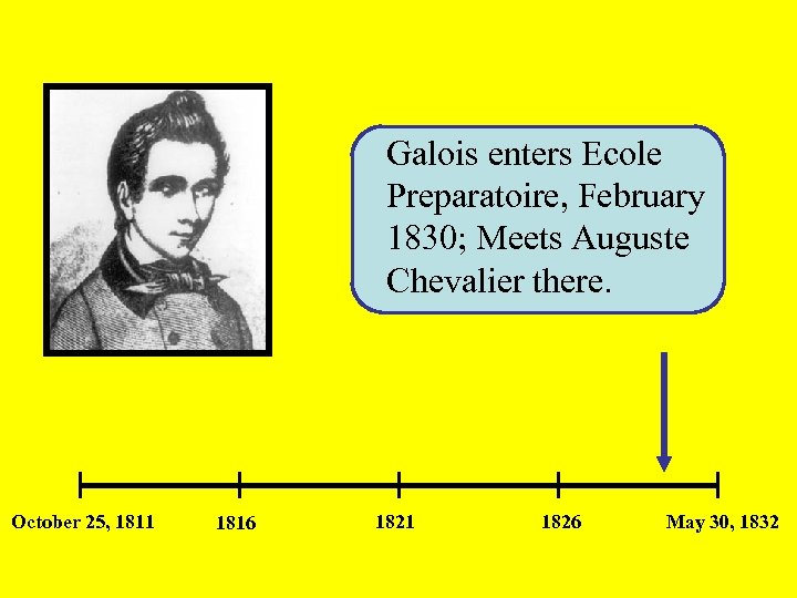 Galois enters Ecole Preparatoire, February 1830; Meets Auguste Chevalier there. October 25, 1811 1816