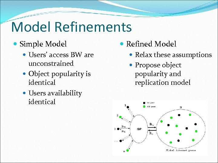 Model Refinements Simple Model Users' access BW are unconstrained Object popularity is identical Users