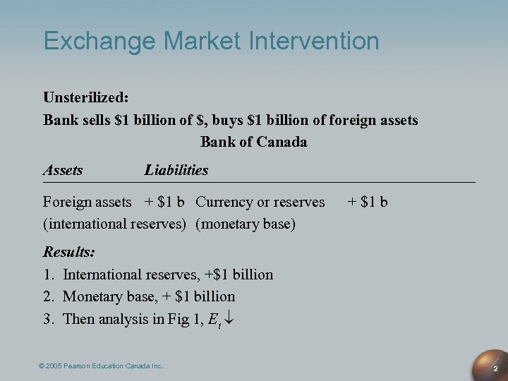 Exchange Market Intervention Unsterilized: Bank sells $1 billion of $, buys $1 billion of