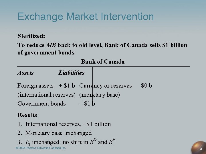 Exchange Market Intervention Sterilized: To reduce MB back to old level, Bank of Canada