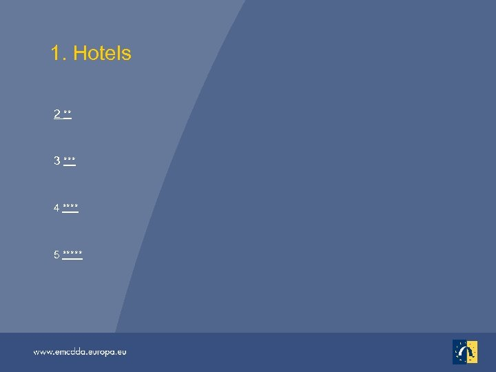 1. Hotels 2 ** 3 *** 4 **** 5 *****