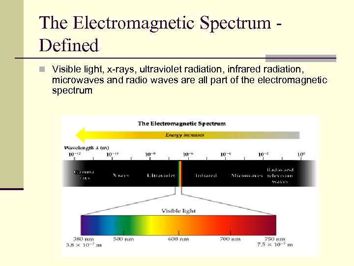 The Electromagnetic Spectrum Defined n Visible light, x-rays, ultraviolet radiation, infrared radiation, microwaves and