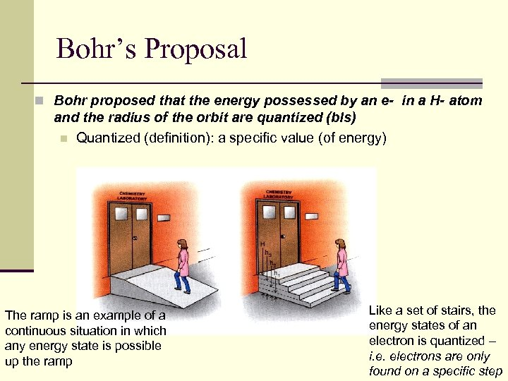 Bohr's Proposal n Bohr proposed that the energy possessed by an e- in a