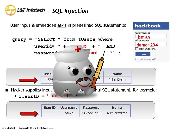 SQL Injection User input is embedded as-is in predefined SQL statements: query =