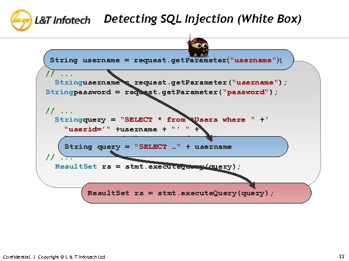 Detecting SQL Injection (White Box) String username = request. get. Parameter(
