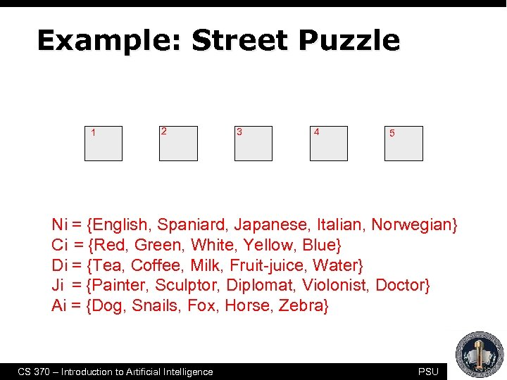 Example: Street Puzzle 1 2 3 4 5 Ni = {English, Spaniard, Japanese, Italian,