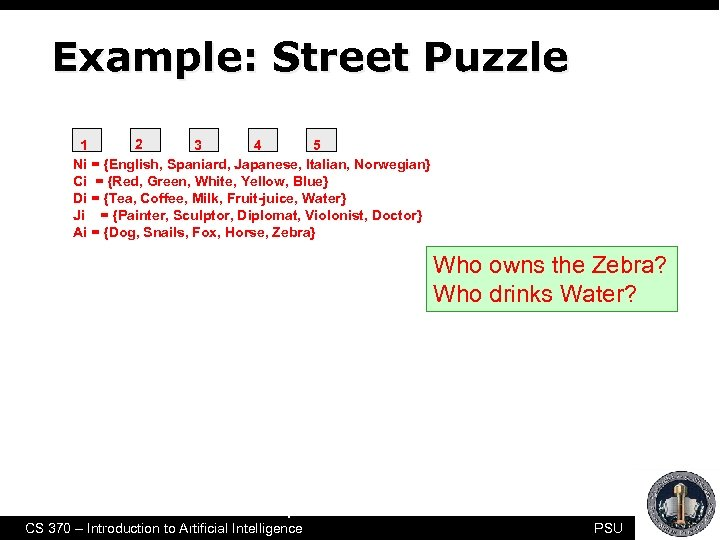 Example: Street Puzzle 2 3 4 1 5 Ni = {English, Spaniard, Japanese, Italian,