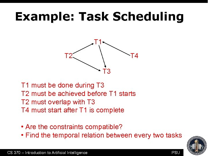 Example: Task Scheduling T 1 T 2 T 4 T 3 T 1 must