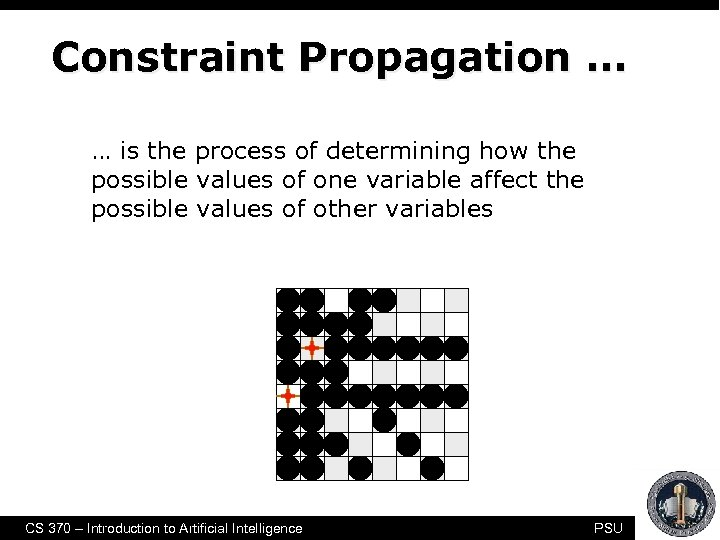 Constraint Propagation … … is the process of determining how the possible values of