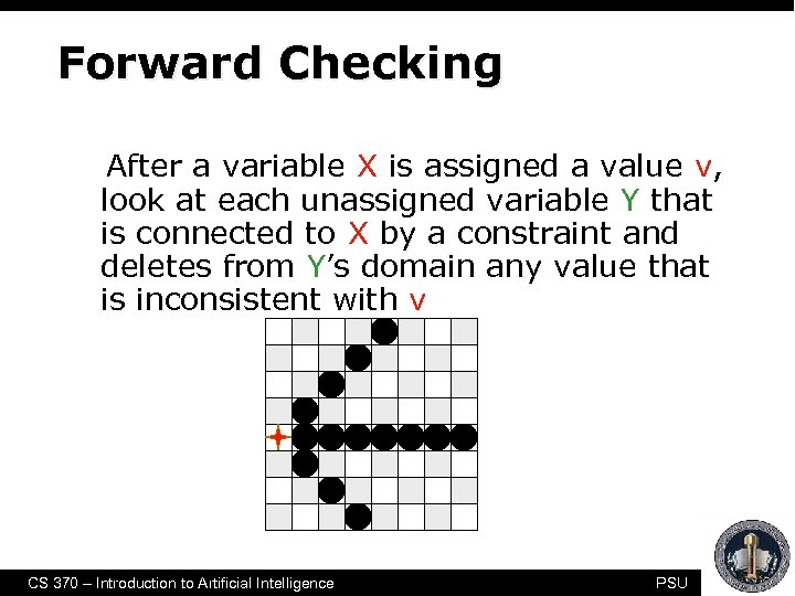 Forward Checking After a variable X is assigned a value v, look at each