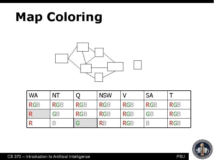 Map Coloring NT Q WA T NSW SA V WA NT Q NSW V