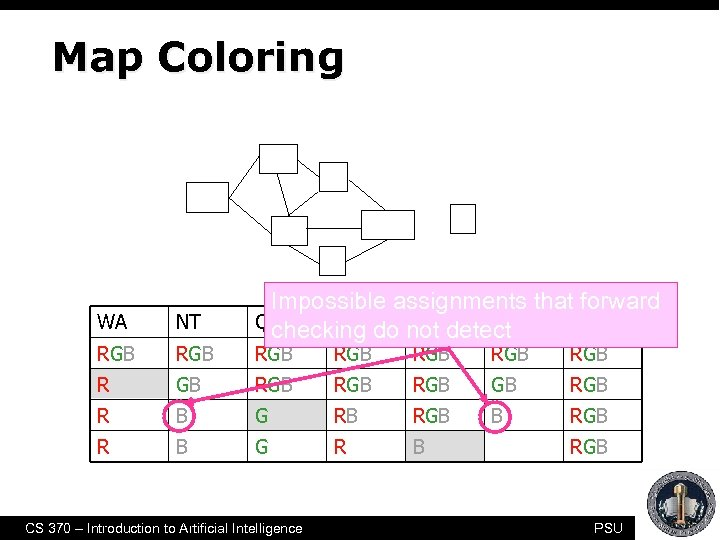 Map Coloring NT Q WA T NSW SA V WA NT RGB R Impossible