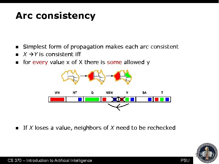 Arc consistency n Simplest form of propagation makes each arc consistent X Y is