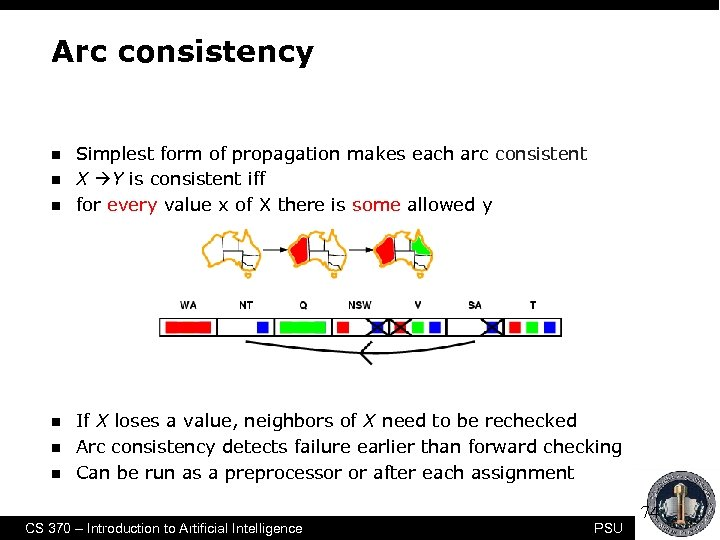 Arc consistency n n n Simplest form of propagation makes each arc consistent X