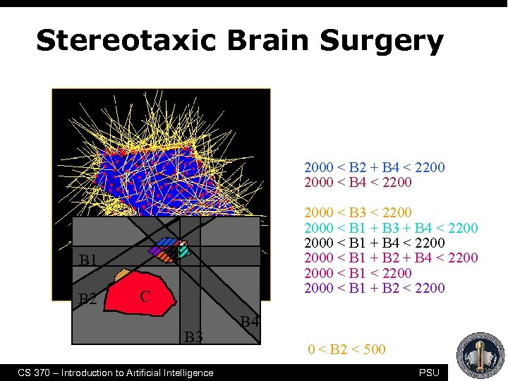 Stereotaxic Brain Surgery • • 0 < Critical < 500 0 < B 2