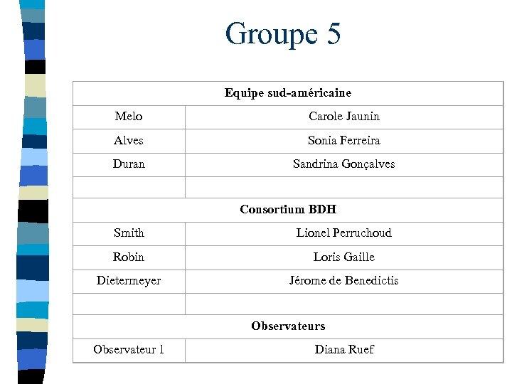 Groupe 5 Equipe sud-américaine Melo Carole Jaunin Alves Sonia Ferreira Duran Sandrina Gonçalves Consortium