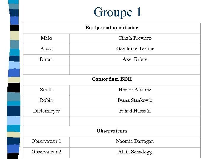 Groupe 1 Equipe sud-américaine Melo Cinzia Previero Alves Géraldine Terrier Duran Axel Brière Consortium