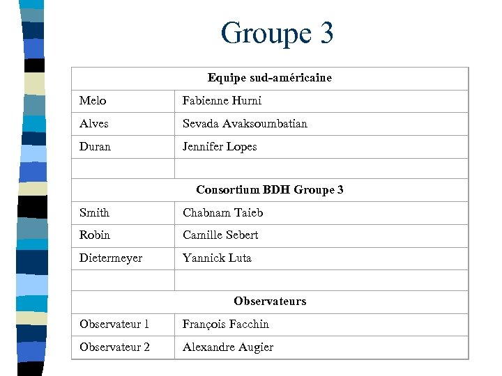 Groupe 3 Equipe sud-américaine Melo Fabienne Hurni Alves Sevada Avaksoumbatian Duran Jennifer Lopes Consortium