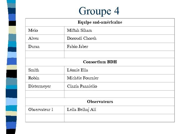 Groupe 4 Equipe sud-américaine Melo Miftah Siham Alves Doroudi Choreh Duran Fabio Jaber Consortium