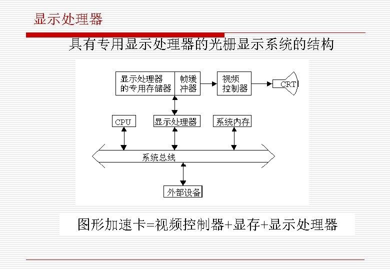 显示处理器 具有专用显示处理器的光栅显示系统的结构 图形加速卡=视频控制器+显存+显示处理器