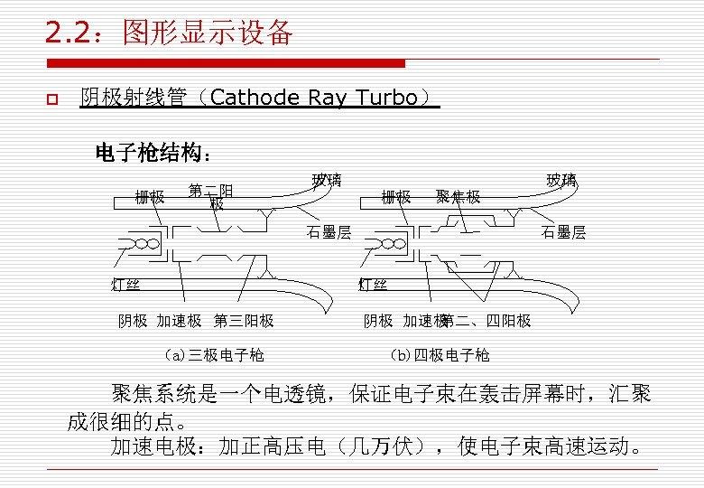 2. 2:图形显示设备 o 阴极射线管(Cathode Ray Turbo) 电子枪结构: 栅极 第二阳 极 玻璃 玻璃 栅极 聚焦极
