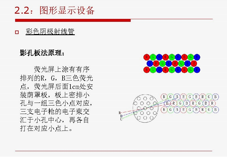 2. 2:图形显示设备 o 彩色阴极射线管 影孔板法原理: 荧光屏上涂有有序 排列的R,G,B三色荧光 点,荧光屏后面 1 cm处安 装荫罩板,板上密排小 孔与一组三色小点对应, 三支电子枪的电子束交 汇于小孔中心,再各自