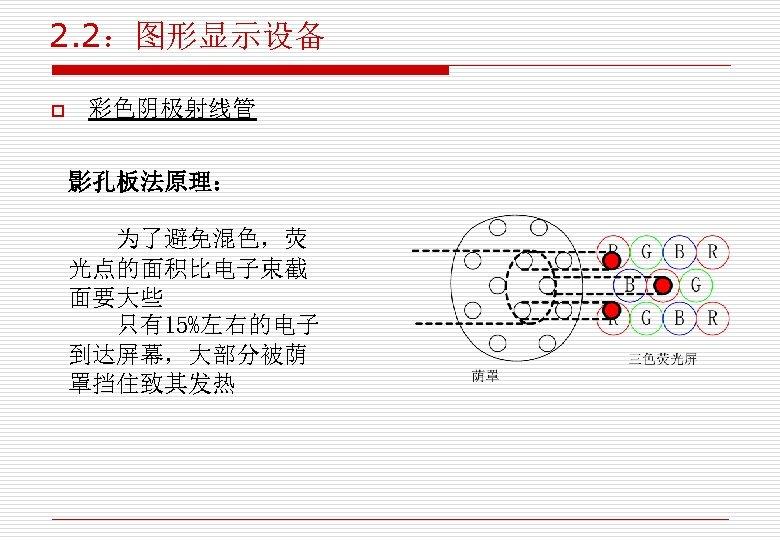 2. 2:图形显示设备 o 彩色阴极射线管 影孔板法原理: 为了避免混色,荧 光点的面积比电子束截 面要大些 只有15%左右的电子 到达屏幕,大部分被荫 罩挡住致其发热