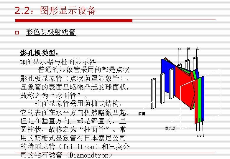 """2. 2:图形显示设备 o 彩色阴极射线管 影孔板类型: 球面显示器与柱面显示器 普通的显象管采用的都是点状 影孔板显象管(点状荫罩显象管), 显象管的表面呈略微凸起的球面状, 故称之为""""球面管""""。 柱面显象管采用荫栅式结构, 它的表面在水平方向仍然略微凸起, 但是在垂直方向上却是笔直的,呈 圆柱状,故称之为""""柱面管""""。常"""