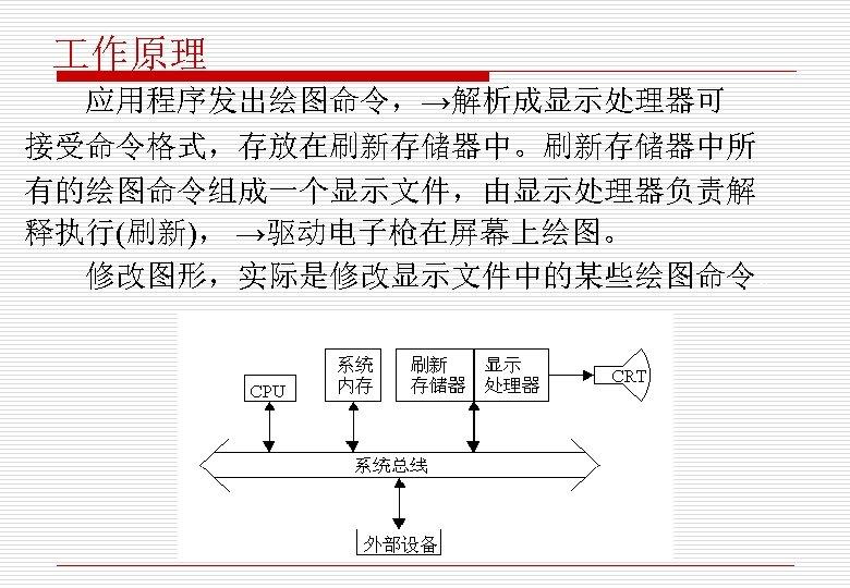 作原理 应用程序发出绘图命令,→解析成显示处理器可 接受命令格式,存放在刷新存储器中。刷新存储器中所 有的绘图命令组成一个显示文件,由显示处理器负责解 释执行(刷新), →驱动电子枪在屏幕上绘图。 修改图形,实际是修改显示文件中的某些绘图命令。