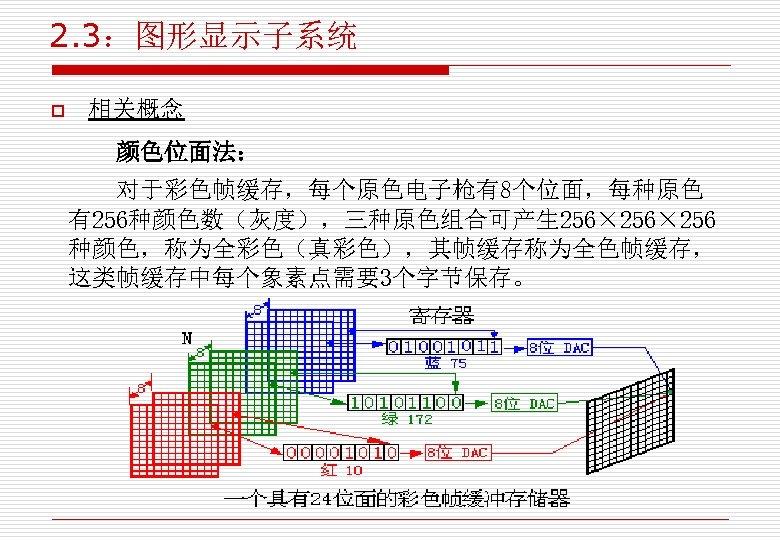 2. 3:图形显示子系统 o 相关概念 颜色位面法: 对于彩色帧缓存,每个原色电子枪有8个位面,每种原色 有256种颜色数(灰度),三种原色组合可产生 256× 256 种颜色,称为全彩色(真彩色),其帧缓存称为全色帧缓存, 这类帧缓存中每个象素点需要3个字节保存。