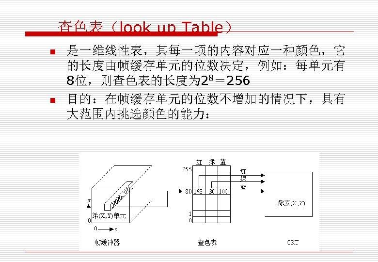 查色表(look up Table) n n 是一维线性表,其每一项的内容对应一种颜色,它 的长度由帧缓存单元的位数决定,例如:每单元有 8位,则查色表的长度为 28= 256 目的:在帧缓存单元的位数不增加的情况下,具有 大范围内挑选颜色的能力: