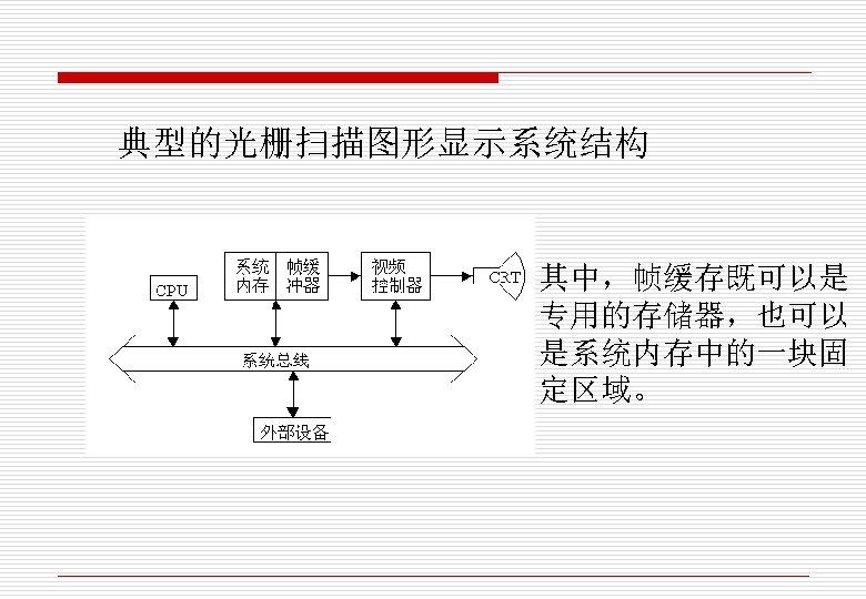 典型的光栅扫描图形显示系统结构 其中,帧缓存既可以是 专用的存储器,也可以 是系统内存中的一块固 定区域。
