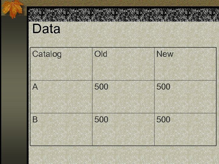 Data Catalog Old New A 500 B 500