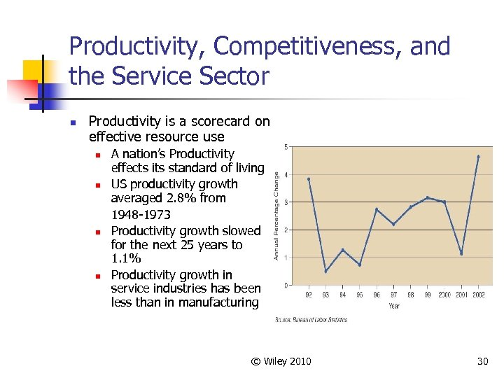 Productivity, Competitiveness, and the Service Sector n Productivity is a scorecard on effective resource