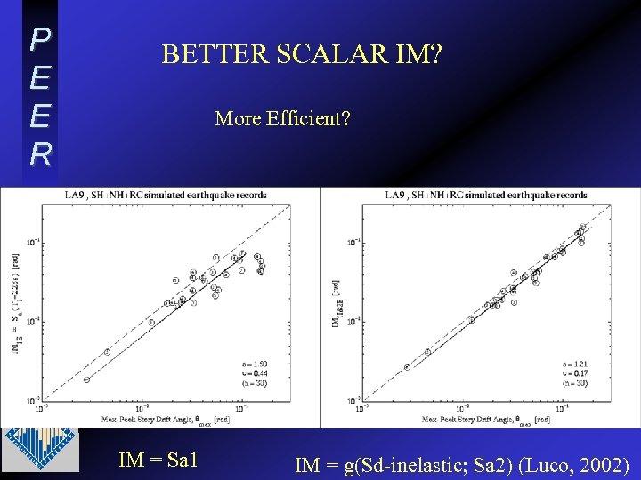 P E E R BETTER SCALAR IM? More Efficient? IM = Sa 1 IM