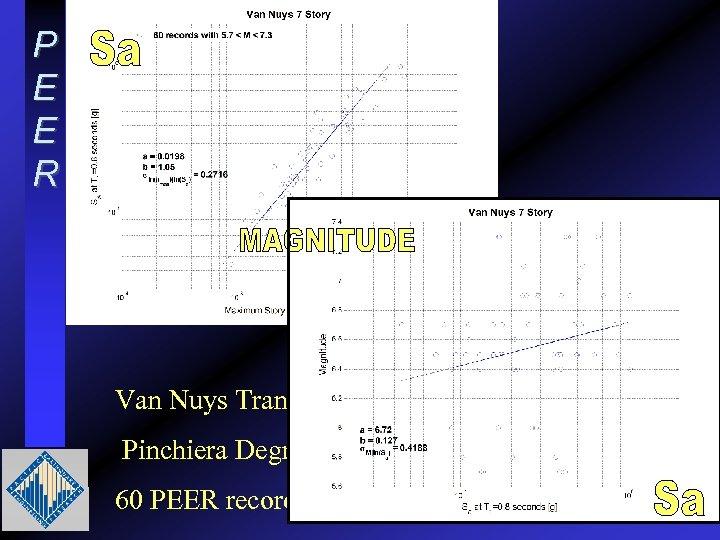 P E E R Van Nuys Transverse Frame: Pinchiera Degrading Strength Model; T =