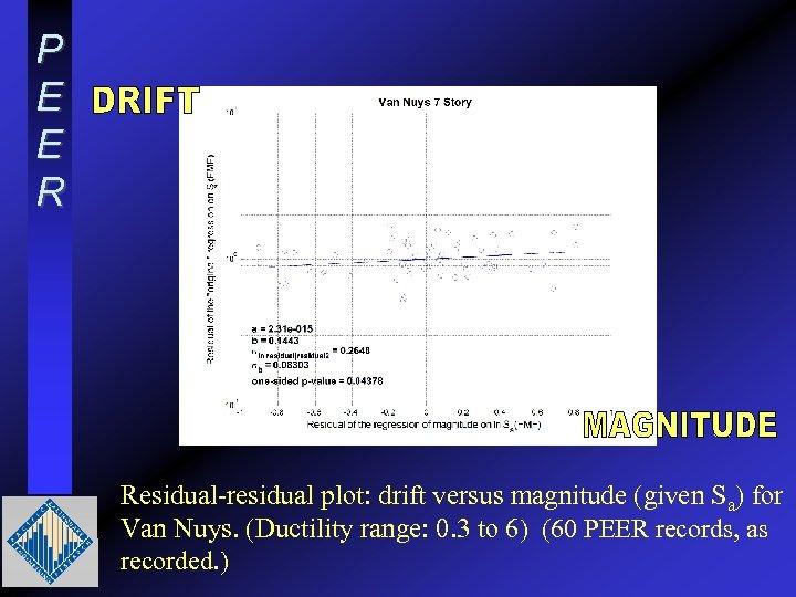 P E E R Residual-residual plot: drift versus magnitude (given Sa) for Van Nuys.
