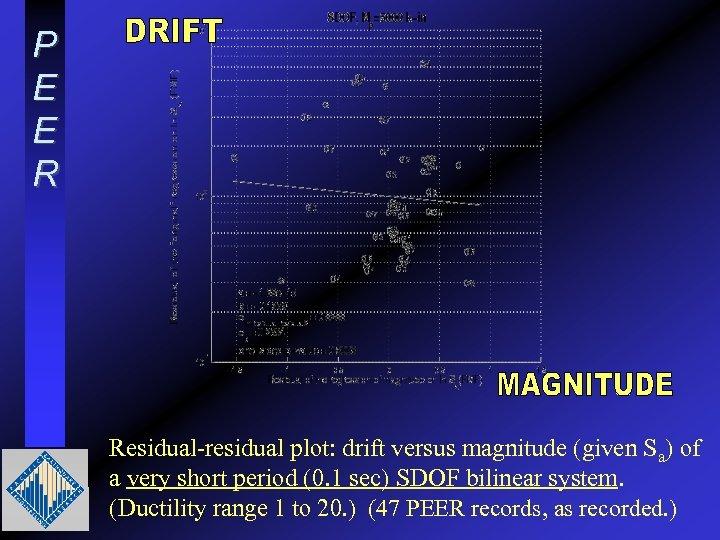 P E E R Residual-residual plot: drift versus magnitude (given Sa) of a very