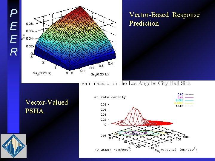 P E E R Vector-Based Response Prediction Vector-Valued PSHA