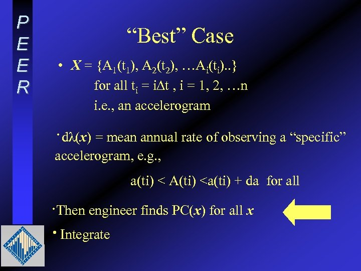 "P E E R ""Best"" Case • X = {A 1(t 1), A 2(t"