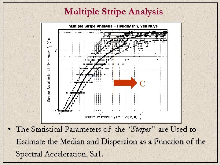 P E E R Multiple Stripe Analysis C • The Statistical Parameters of the
