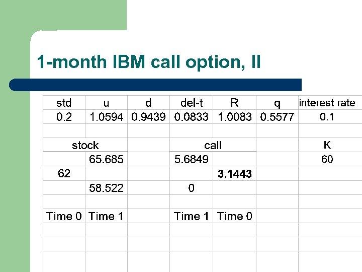 1 -month IBM call option, II