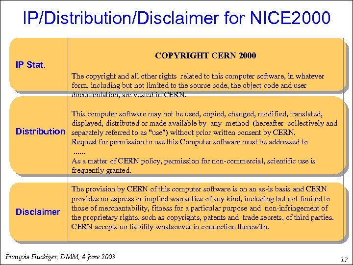 IP/Distribution/Disclaimer for NICE 2000 COPYRIGHT CERN 2000 IP Stat. The copyright and all other