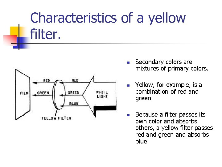 Characteristics of a yellow filter. n n n Secondary colors are mixtures of primary