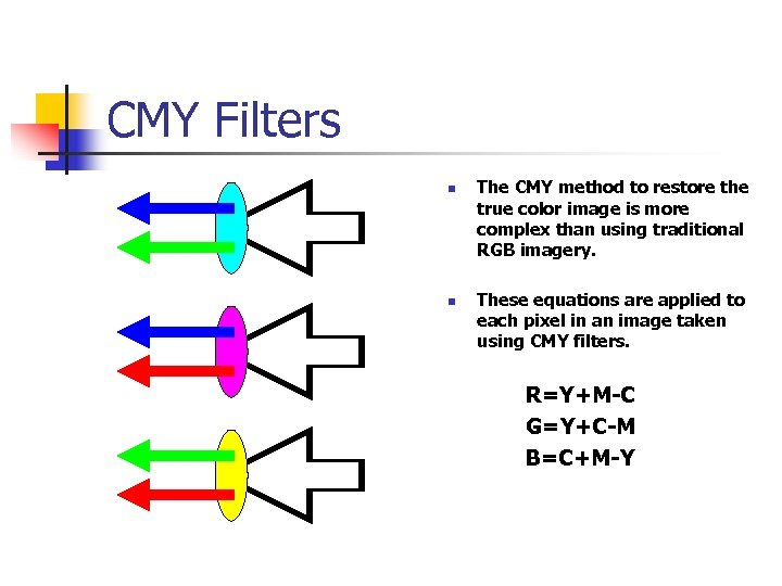 CMY Filters n n The CMY method to restore the true color image is